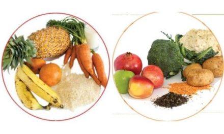 The Six Tastes of Ayurveda
